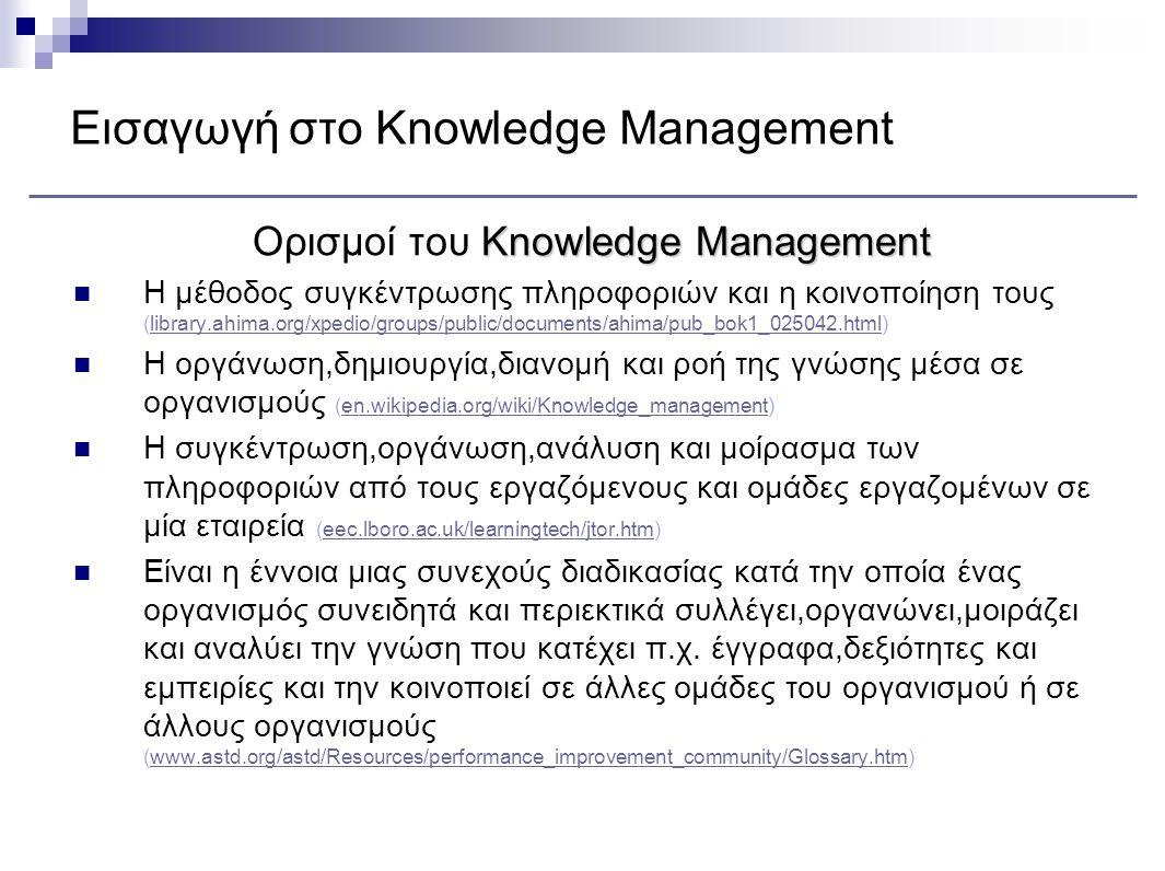 Εισαγωγή στο Knowledge Management Knowledge Management Oρισμoί του Knowledge Management Η μέθοδος συγκέντρωσης πληροφοριών και η κοινοποίηση τους (lib