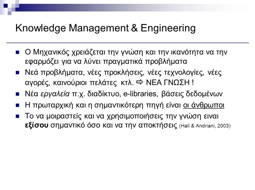 Knowledge Management & Engineering O Μηχανικός χρειάζεται την γνώση και την ικανότητα να την εφαρμόζει για να λύνει πραγματικά προβλήματα  Νεά προβλή