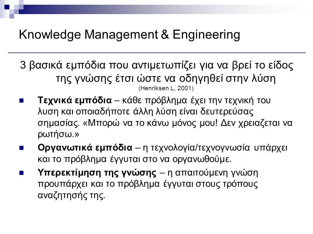 Knowledge Management & Engineering 3 βασικά εμπόδια που αντιμετωπίζει για να βρεί το είδος της γνώσης έτσι ώστε να οδηγηθεί στην λύση (Henriksen L, 20
