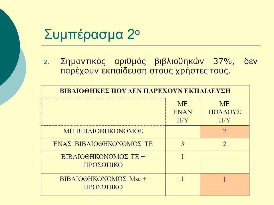 Συμπέρασμα 2 ο 2. Σημαντικός αριθμός βιβλιοθηκών 37%, δεν παρέχουν εκπαίδευση στους χρήστες τους.