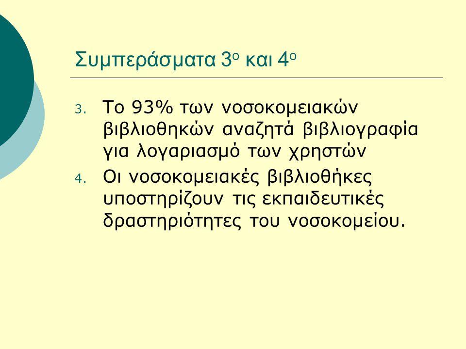 Συμπεράσματα 3 ο και 4 ο 3.