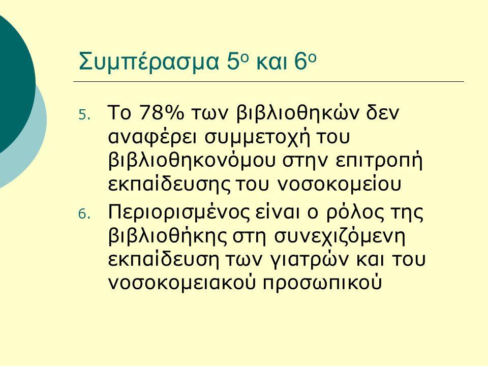 Συμπέρασμα 5 ο και 6 ο 5.