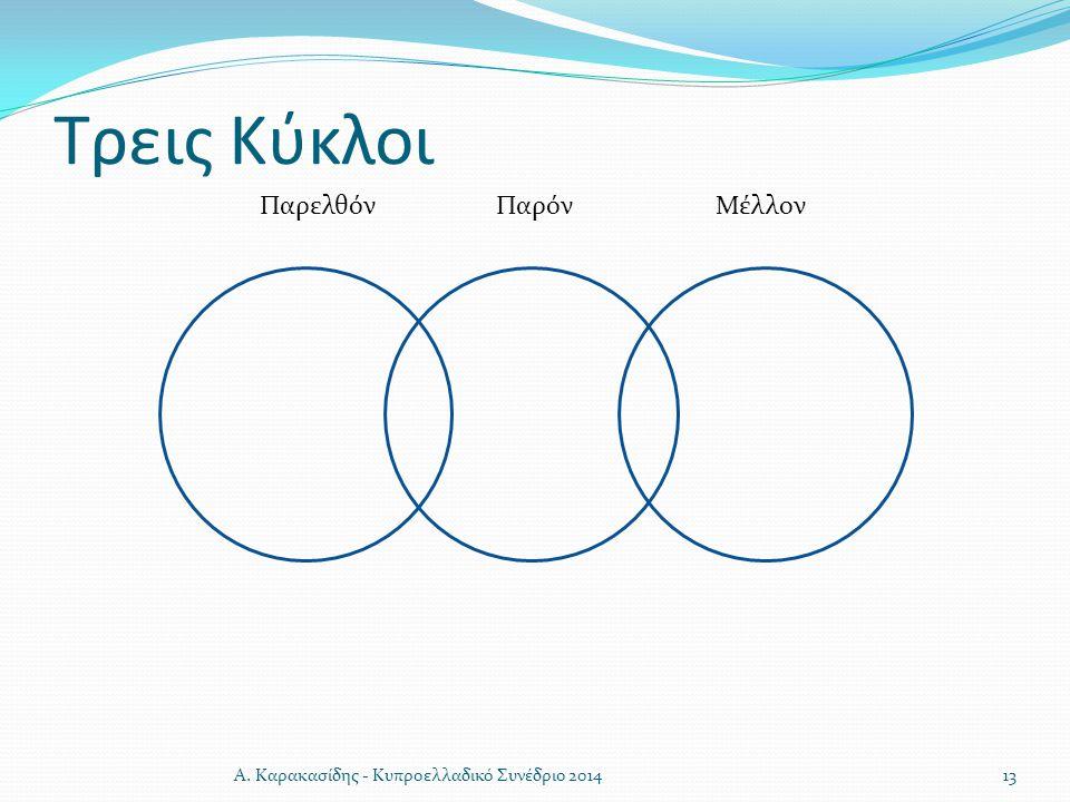Τρεις Κύκλοι ΠαρελθόνΠαρόνΜέλλον 13Α. Καρακασίδης - Κυπροελλαδικό Συνέδριο 2014