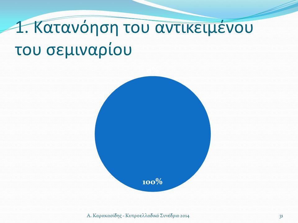 1. Κατανόηση του αντικειμένου του σεμιναρίου 31Α. Καρακασίδης - Κυπροελλαδικό Συνέδριο 2014