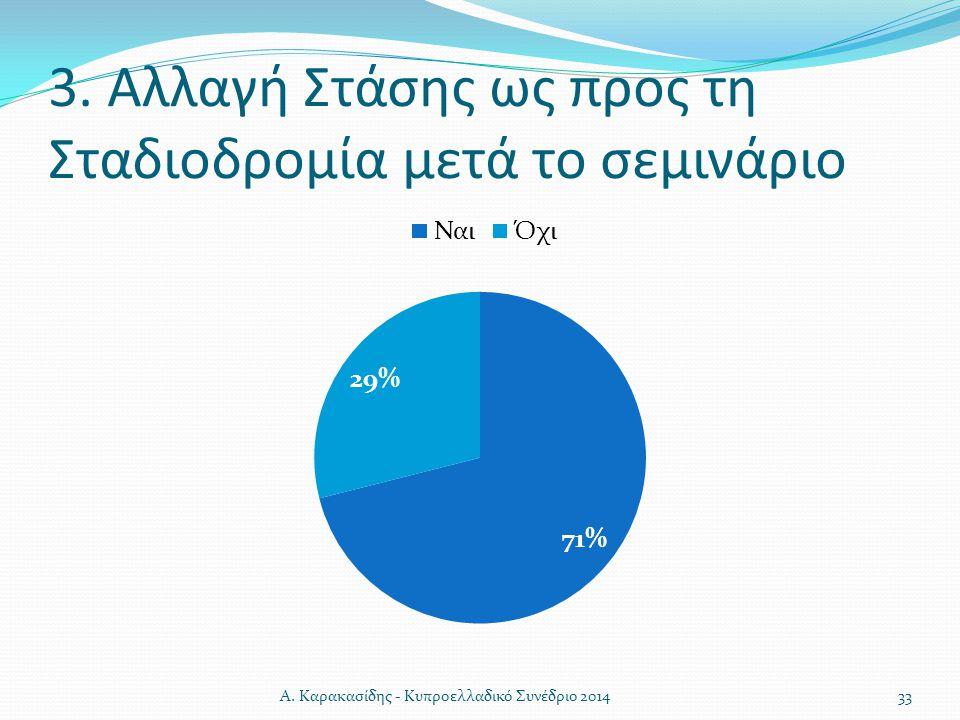 3. Αλλαγή Στάσης ως προς τη Σταδιοδρομία μετά το σεμινάριο 33Α. Καρακασίδης - Κυπροελλαδικό Συνέδριο 2014