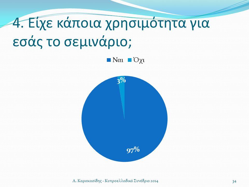 4. Είχε κάποια χρησιμότητα για εσάς το σεμινάριο; 34Α. Καρακασίδης - Κυπροελλαδικό Συνέδριο 2014