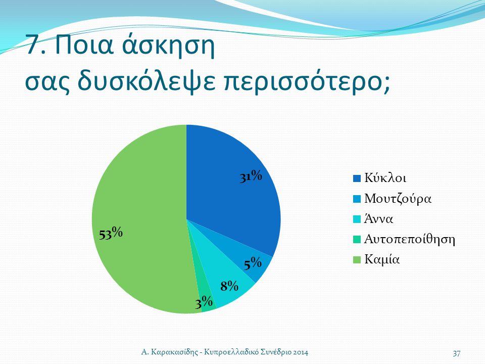 7. Ποια άσκηση σας δυσκόλεψε περισσότερο; 37Α. Καρακασίδης - Κυπροελλαδικό Συνέδριο 2014