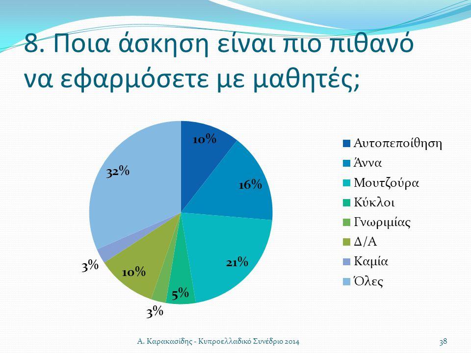 8. Ποια άσκηση είναι πιο πιθανό να εφαρμόσετε με μαθητές; 38Α. Καρακασίδης - Κυπροελλαδικό Συνέδριο 2014