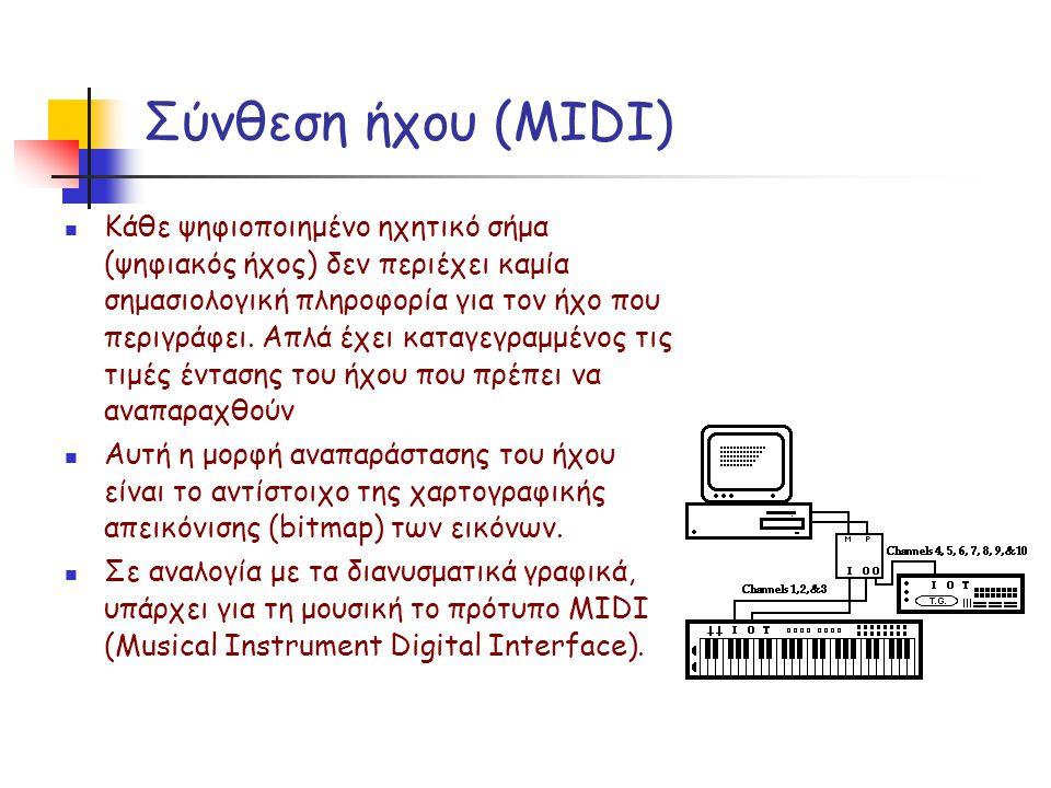 Σύνθεση ήχου (MIDI) Κάθε ψηφιοποιημένο ηχητικό σήμα (ψηφιακός ήχος) δεν περιέχει καμία σημασιολογική πληροφορία για τον ήχο που περιγράφει.
