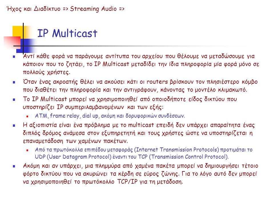 IP Multicast (ΙΙ) Η χωρίς διακοπές μεταφορά ηχητικών σημάτων απαιτεί ένα αξιόπιστο μέσο μεταφοράς.