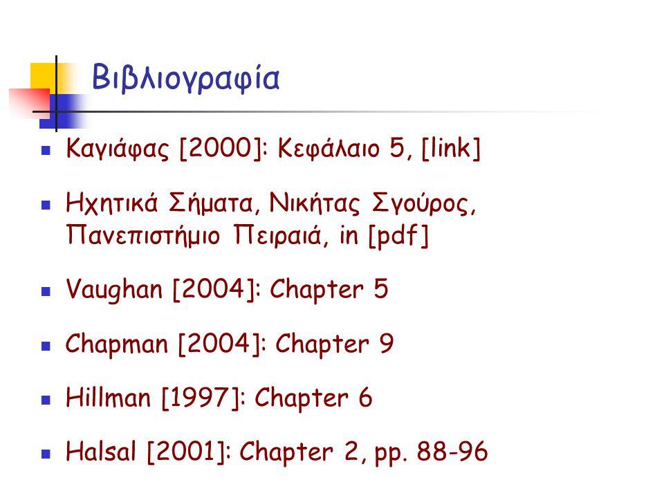 Βιβλιογραφία Καγιάφας [2000]: Κεφάλαιο 5, [link] Ηχητικά Σήματα, Νικήτας Σγούρος, Πανεπιστήμιο Πειραιά, in [pdf] Vaughan [2004]: Chapter 5 Chapman [2004]: Chapter 9 Hillman [1997]: Chapter 6 Halsal [2001]: Chapter 2, pp.