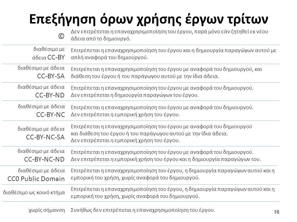 Επεξήγηση όρων χρήσης έργων τρίτων 16 Δεν επιτρέπεται η επαναχρησιμοποίηση του έργου, παρά μόνο εάν ζητηθεί εκ νέου άδεια από το δημιουργό.