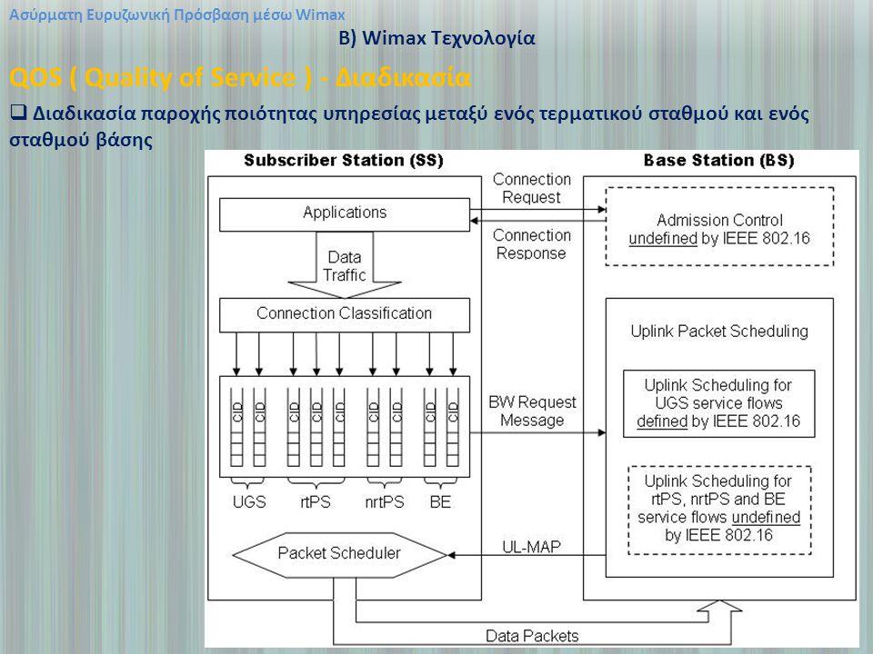 Ασύρματη Ευρυζωνική Πρόσβαση μέσω Wimax B) Wimax Τεχνολογία QOS ( Quality of Service ) - Διαδικασία  Διαδικασία παροχής ποιότητας υπηρεσίας μεταξύ ενός τερματικού σταθμού και ενός σταθμού βάσης