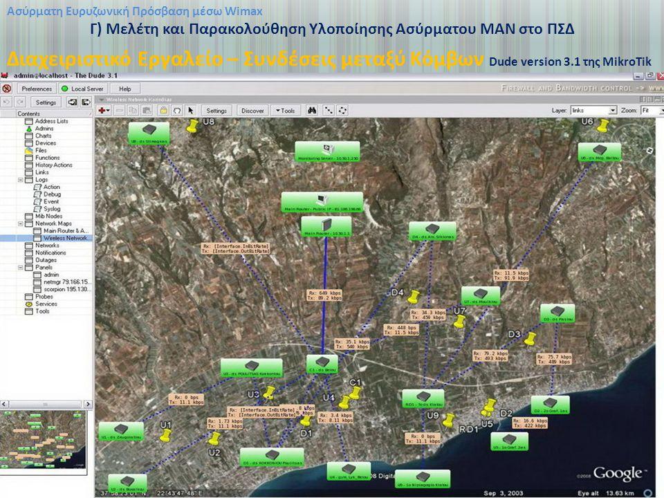 Ασύρματη Ευρυζωνική Πρόσβαση μέσω Wimax Γ) Μελέτη και Παρακολούθηση Υλοποίησης Ασύρματου ΜΑΝ στο ΠΣΔ Διαχειριστικό Εργαλείο – Συνδέσεις μεταξύ Κόμβων Dude version 3.1 της MikroTik