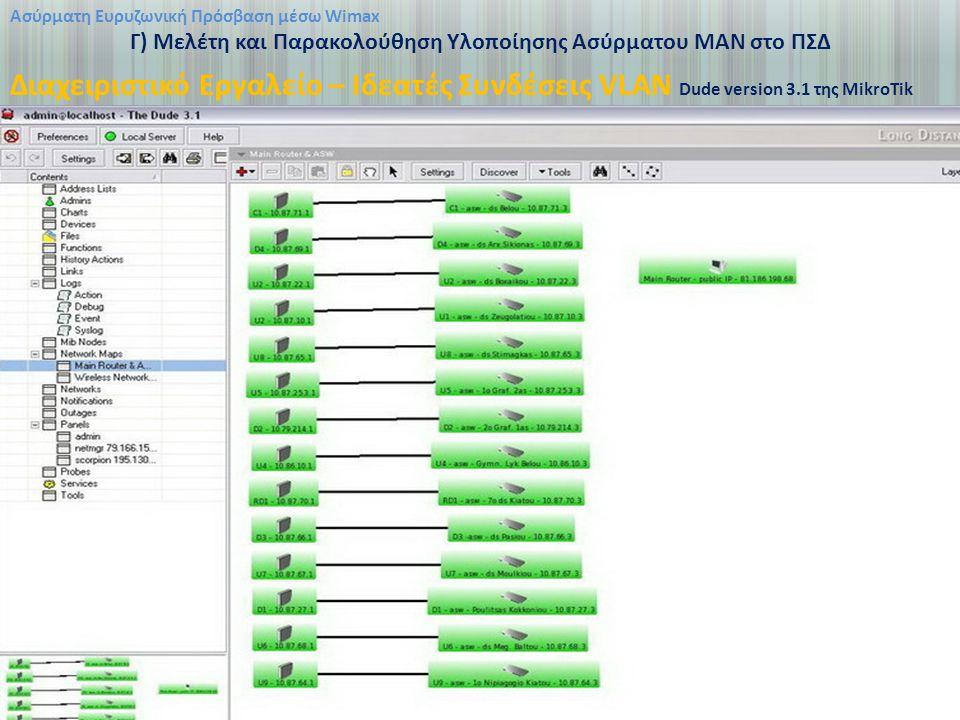 Ασύρματη Ευρυζωνική Πρόσβαση μέσω Wimax Γ) Μελέτη και Παρακολούθηση Υλοποίησης Ασύρματου ΜΑΝ στο ΠΣΔ Διαχειριστικό Εργαλείο – Ιδεατές Συνδέσεις VLAN Dude version 3.1 της MikroTik