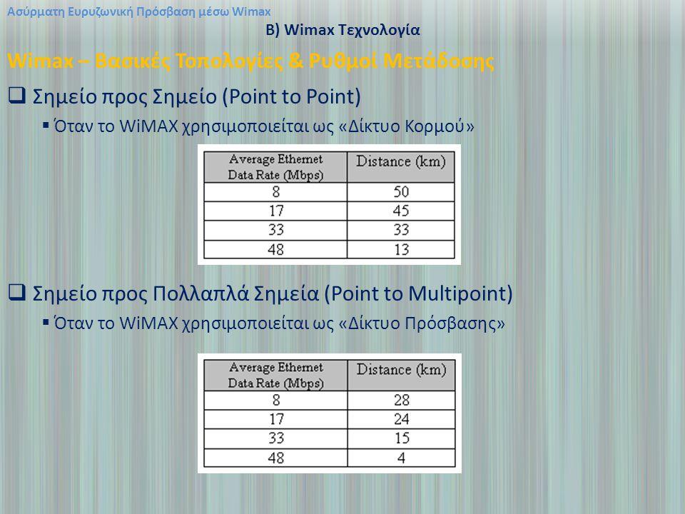 Ασύρματη Ευρυζωνική Πρόσβαση μέσω Wimax B) Wimax Τεχνολογία Wimax – Βασικές Τοπολογίες & Ρυθμοί Μετάδοσης  Σημείο προς Σημείο (Point to Point)  Όταν το WiMAX χρησιμοποιείται ως «Δίκτυο Κορμού»  Σημείο προς Πολλαπλά Σημεία (Point to Multipoint)  Όταν το WiMAX χρησιμοποιείται ως «Δίκτυο Πρόσβασης»
