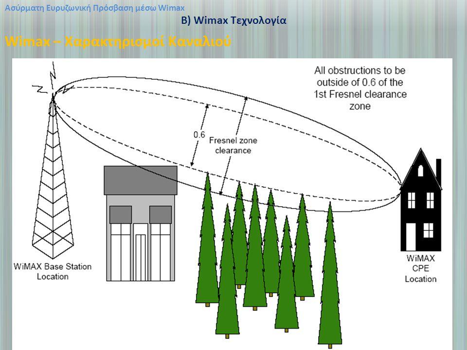 Ασύρματη Ευρυζωνική Πρόσβαση μέσω Wimax B) Wimax Τεχνολογία Wimax – Χαρακτηρισμοί Καναλιού