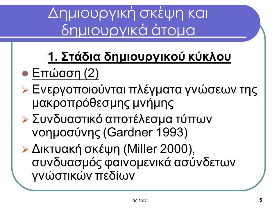 ας εων16 τελος Η παρουσίαση βασίστηκε στο: Κώστας Δημόπουλος «Δημιουργική σκέψη και δημιουργικά άτομα, Επιπτώσεις για την πρακτική στη σχολική τάξη», Σύγχρονες διδακτικές προσεγγίσεις για την ανάπτυξη κριτικής – δημιουργικής σκέψης, ΟΕΠΕΚ, Αθήνα 2007, σελ.