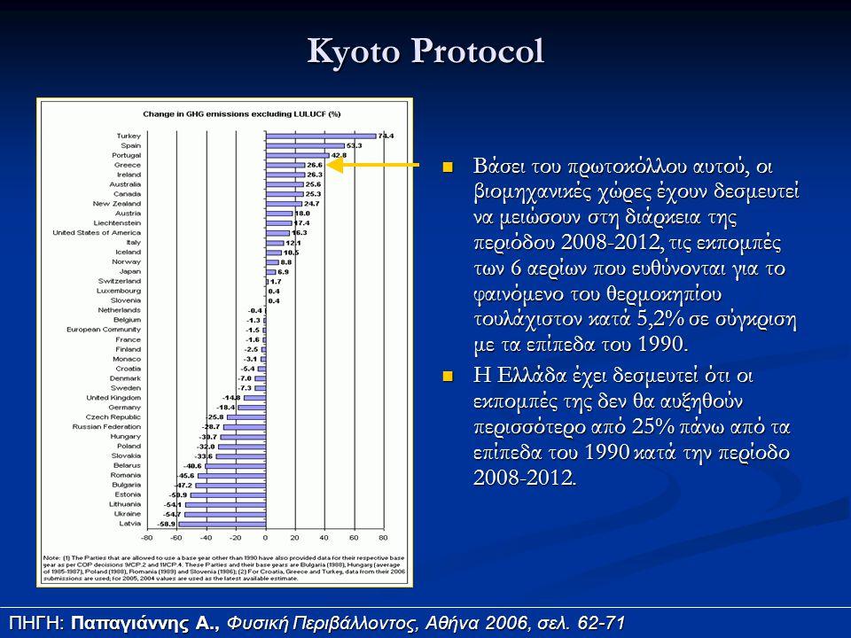 Kyoto Protocol Βάσει του πρωτοκόλλου αυτού, οι βιομηχανικές χώρες έχουν δεσμευτεί να μειώσουν στη διάρκεια της περιόδου 2008-2012, τις εκπομπές των 6