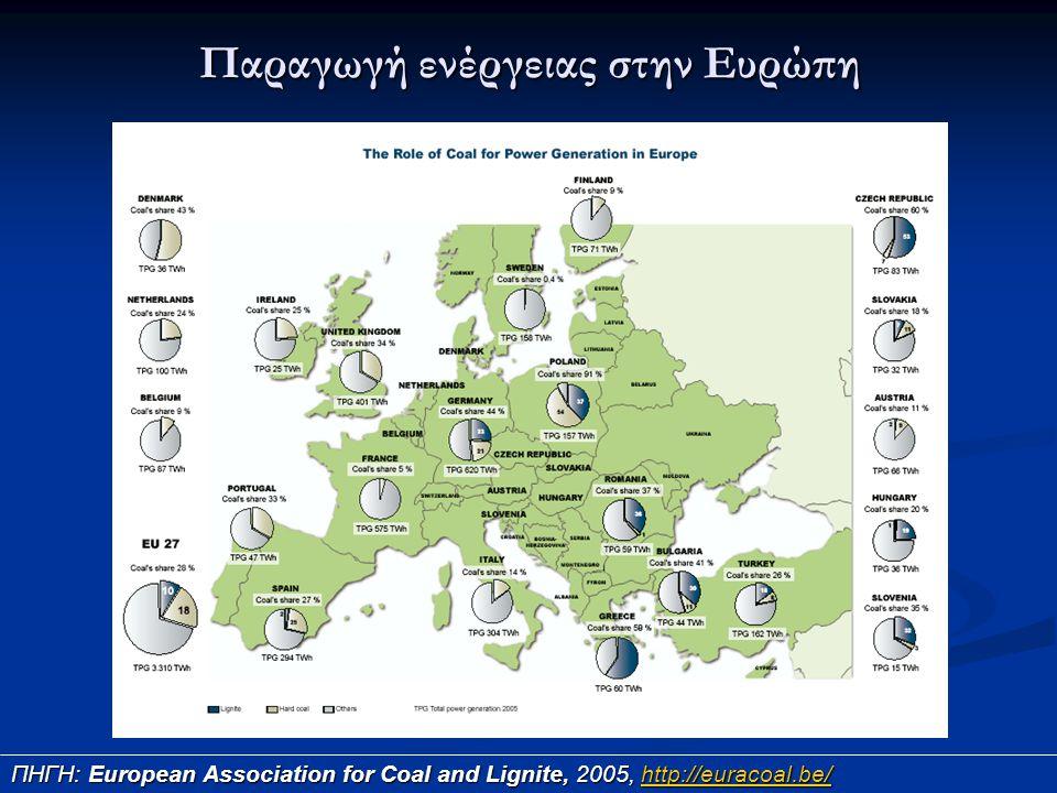 Παραγωγή ενέργειας στην Ευρώπη ΠΗΓΗ: European Association for Coal and Lignite, 2005, http://euracoal.be/ http://euracoal.be/