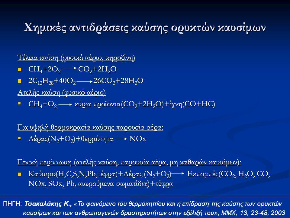 Χημικές αντιδράσεις καύσης ορυκτών καυσίμων Τέλεια καύση (φυσικό αέριο, κηροζίνη) CH 4 +2O 2 CO 2 +2H 2 O CH 4 +2O 2 CO 2 +2H 2 O 2C 13 H 28 +40O 2 26