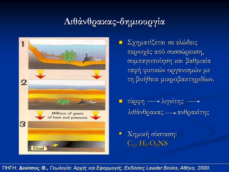 Λιθάνθρακας-δημιουργία Σχηματίζεται σε ελώδεις περιοχές από συσσώρευση, συμπαγοποίηση και βαθμιαία ταφή φυτικών οργανισμών με τη βοήθεια μικροβακτηριδ