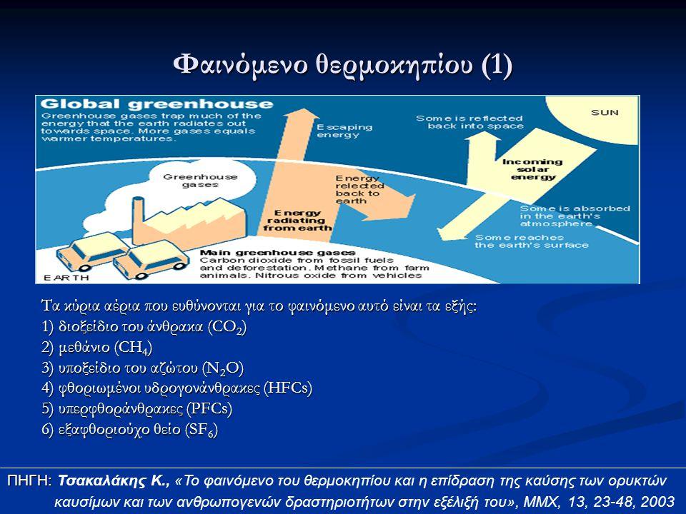 Φαινόμενο θερμοκηπίου (1) Τα κύρια αέρια που ευθύνονται για το φαινόμενο αυτό είναι τα εξής: 1) διοξείδιο του άνθρακα (CO 2 ) 2) μεθάνιο (CH 4 ) 3) υπ