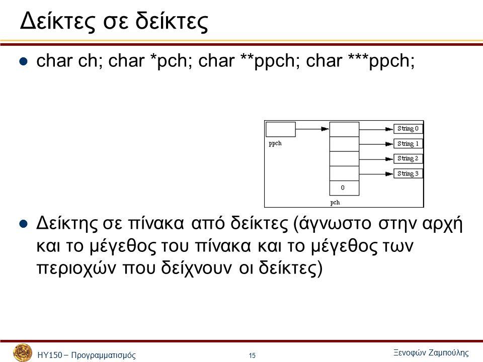 ΗΥ 150 – Προγραμματισμός Ξενοφών Ζαμ π ούλης 15 Δείκτες σε δείκτες char ch; char *pch; char **ppch; char ***ppch; Δείκτης σε πίνακα από δείκτες (άγνωστο στην αρχή και το μέγεθος του πίνακα και το μέγεθος των περιοχών που δείχνουν οι δείκτες)
