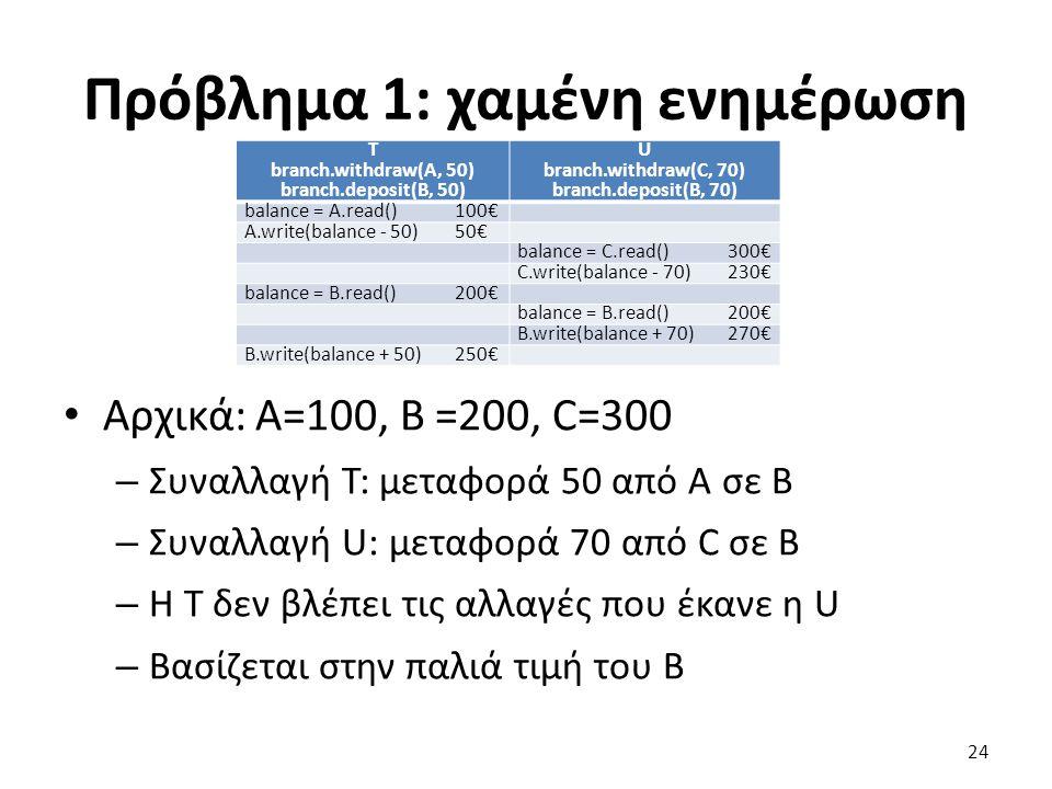 Πρόβλημα 1: χαμένη ενημέρωση T branch.withdraw(A, 50) branch.deposit(B, 50) U branch.withdraw(C, 70) branch.deposit(B, 70) balance = A.read()100€ A.write(balance - 50)50€ balance = C.read()300€ C.write(balance - 70)230€ balance = B.read()200€ B.write(balance + 70)270€ B.write(balance + 50)250€ Αρχικά: A=100, B =200, C=300 – Συναλλαγή T: μεταφορά 50 από A σε B – Συναλλαγή U: μεταφορά 70 από C σε B – Η T δεν βλέπει τις αλλαγές που έκανε η U – Βασίζεται στην παλιά τιμή του B 24