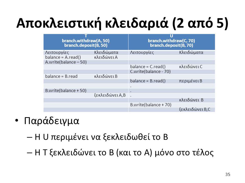 Αποκλειστική κλειδαριά (2 από 5) T branch.withdraw(A, 50) branch.deposit(B, 50) U branch.withdraw(C, 70) branch.deposit(B, 70) ΛειτουργίεςΚλειδώματα balance = A.read()κλειδώνει A A.write(balance – 50) balance = C.read()κλειδώνει C C.write(balance - 70) balance = B.readκλειδώνει B balance = B.read()περιμένει Β.