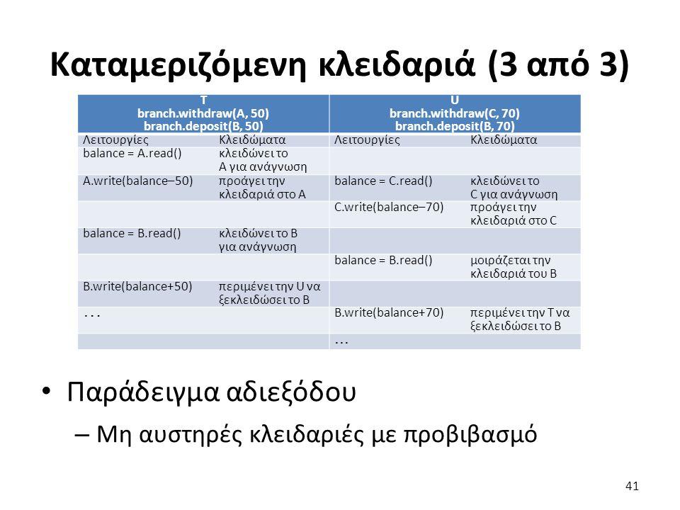 Καταμεριζόμενη κλειδαριά (3 από 3) T branch.withdraw(A, 50) branch.deposit(B, 50) U branch.withdraw(C, 70) branch.deposit(B, 70) ΛειτουργίεςΚλειδώματα balance = A.read()κλειδώνει το Α για ανάγνωση A.write(balance–50)προάγει την κλειδαριά στο Α balance = C.read()κλειδώνει το C για ανάγνωση C.write(balance–70)προάγει την κλειδαριά στο C balance = B.read()κλειδώνει το Β για ανάγνωση balance = B.read()μοιράζεται την κλειδαριά του B B.write(balance+50)περιμένει την U να ξεκλειδώσει το Β … B.write(balance+70)περιμένει την Τ να ξεκλειδώσει το Β...