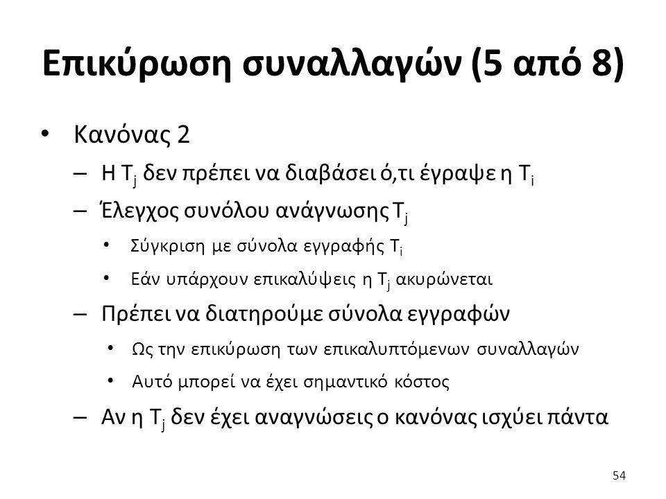 Επικύρωση συναλλαγών (5 από 8) Κανόνας 2 – Η T j δεν πρέπει να διαβάσει ό,τι έγραψε η T i – Έλεγχος συνόλου ανάγνωσης T j Σύγκριση με σύνολα εγγραφής T i Εάν υπάρχουν επικαλύψεις η T j ακυρώνεται – Πρέπει να διατηρούμε σύνολα εγγραφών Ως την επικύρωση των επικαλυπτόμενων συναλλαγών Αυτό μπορεί να έχει σημαντικό κόστος – Αν η T j δεν έχει αναγνώσεις ο κανόνας ισχύει πάντα 54