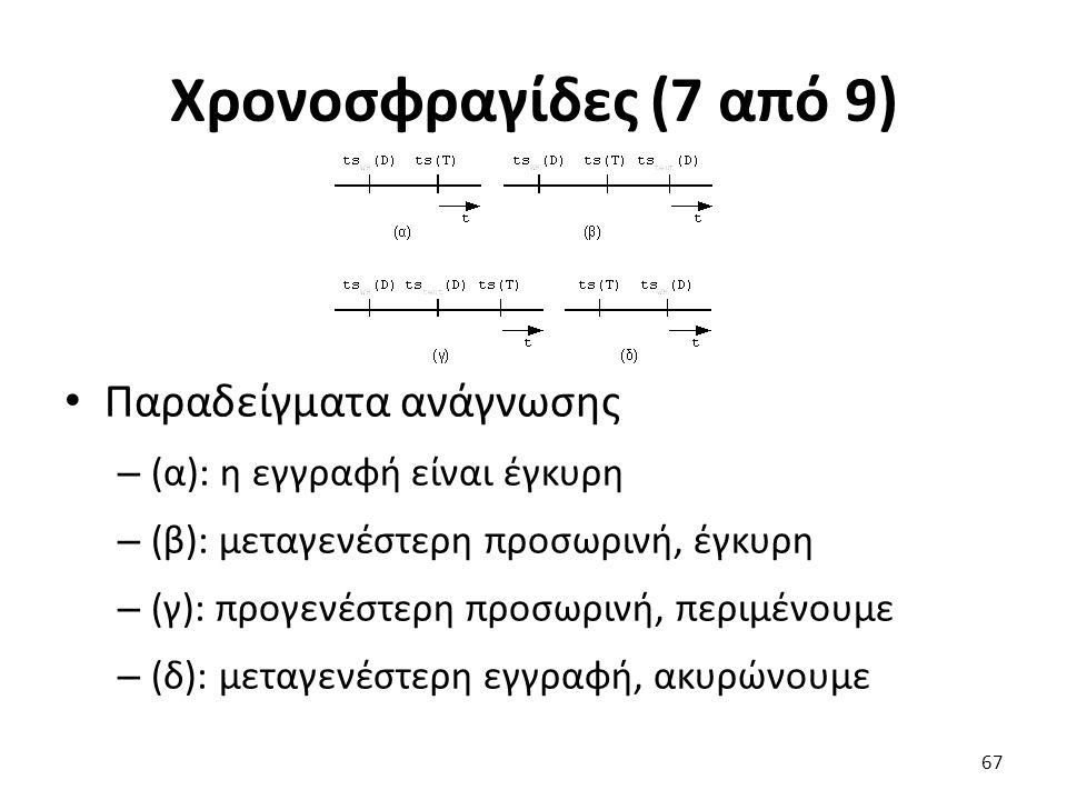 Χρονοσφραγίδες (7 από 9) Παραδείγματα ανάγνωσης – (α): η εγγραφή είναι έγκυρη – (β): μεταγενέστερη προσωρινή, έγκυρη – (γ): προγενέστερη προσωρινή, περιμένουμε – (δ): μεταγενέστερη εγγραφή, ακυρώνουμε 67