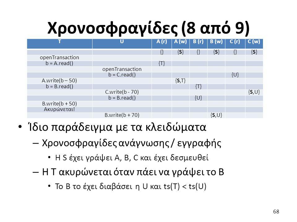 Χρονοσφραγίδες (8 από 9) TUA (r)A (w)B (r)B (w)C (r)C (w) {}{S}{S} {S}{S} {S}{S} openTransaction b = A.read() {T} openTransaction b = C.read() {U} A.write(b – 50) {S,T} b = B.read() {T} C.write(b - 70) {S,U} b = B.read() {U} B.write(b + 50) Ακυρώνεται.