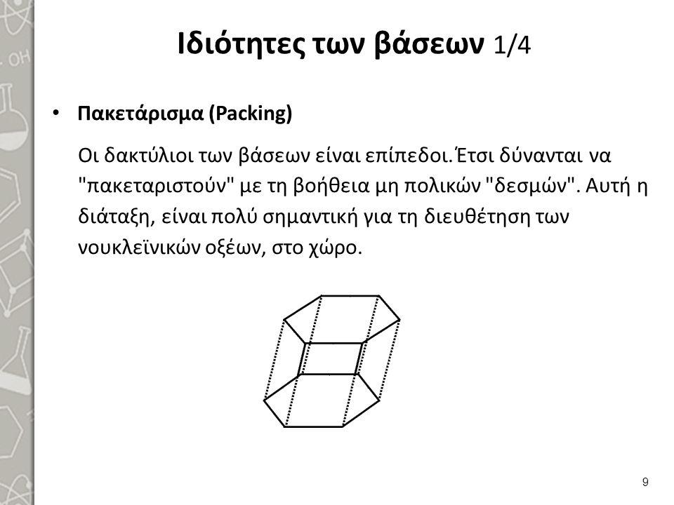 Ιδιότητες των βάσεων 1/4 Πακετάρισμα (Packing) Οι δακτύλιοι των βάσεων είναι επίπεδοι. Έτσι δύνανται να