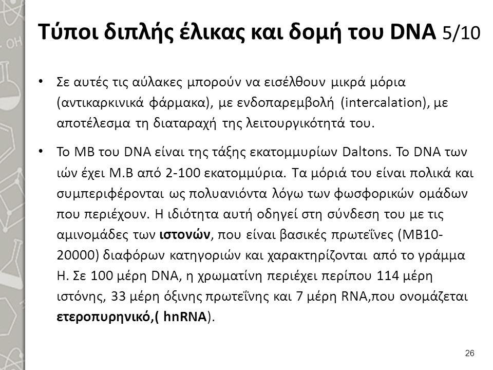 Τύποι διπλής έλικας και δομή του DNA 5/10 Σε αυτές τις αύλακες μπορούν να εισέλθουν μικρά μόρια (αντικαρκινικά φάρμακα), με ενδοπαρεμβολή (intercalati