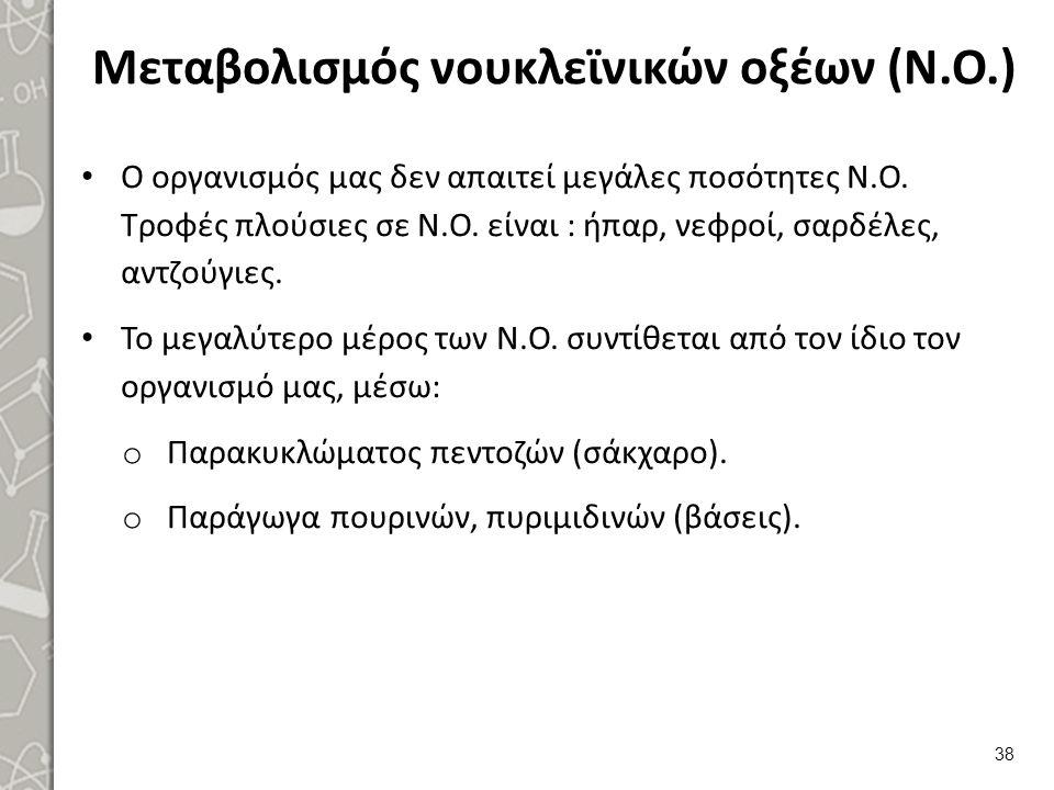 Μεταβολισμός νουκλεϊνικών οξέων (Ν.Ο.) Ο οργανισμός μας δεν απαιτεί μεγάλες ποσότητες Ν.Ο. Τροφές πλούσιες σε Ν.Ο. είναι : ήπαρ, νεφροί, σαρδέλες, αντ