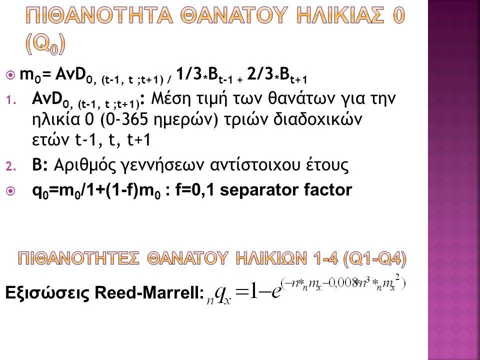  m 0 = AvD 0, (t-1, t ;t+1) / 1/3 * B t-1 + 2/3 * B t+1 1.