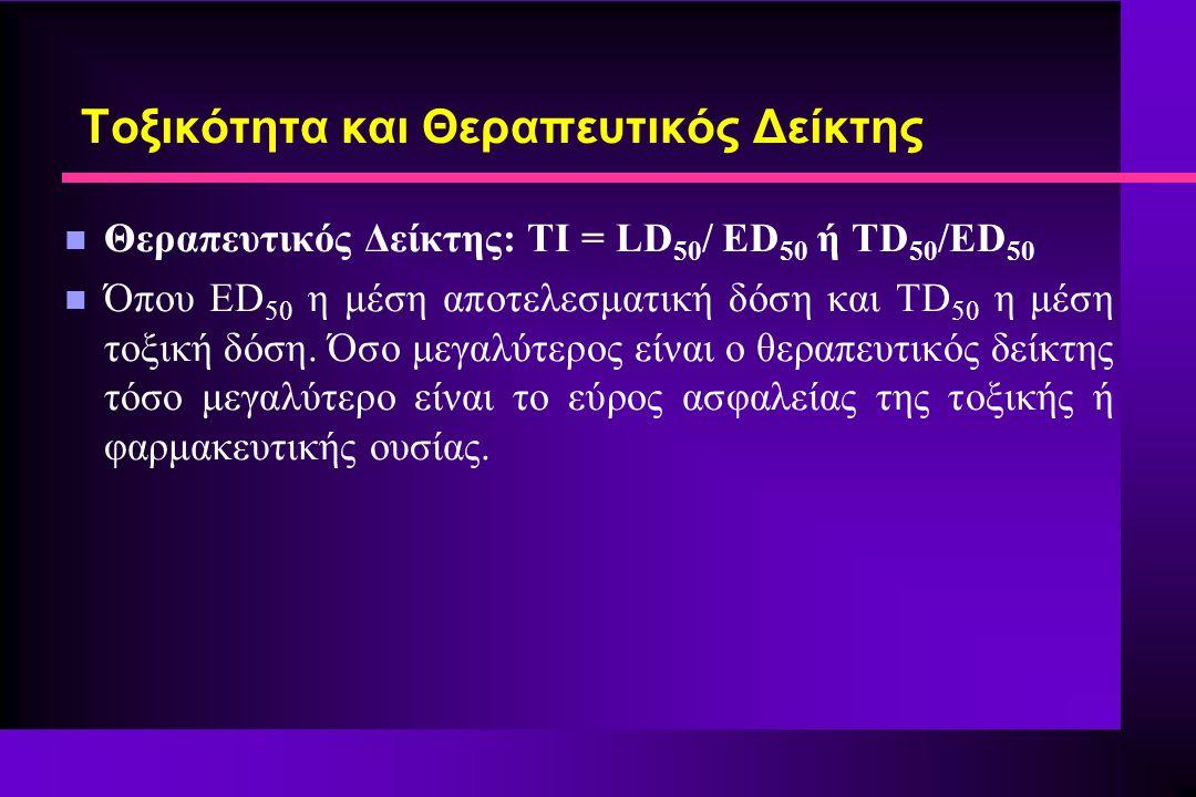 Τοξικότητα και Θεραπευτικός Δείκτης n Θεραπευτικός Δείκτης: TI = LD 50 / ED 50 ή ΤD 50 /ΕD 50 n Όπου ED 50 η μέση αποτελεσματική δόση και ΤD 50 η μέση