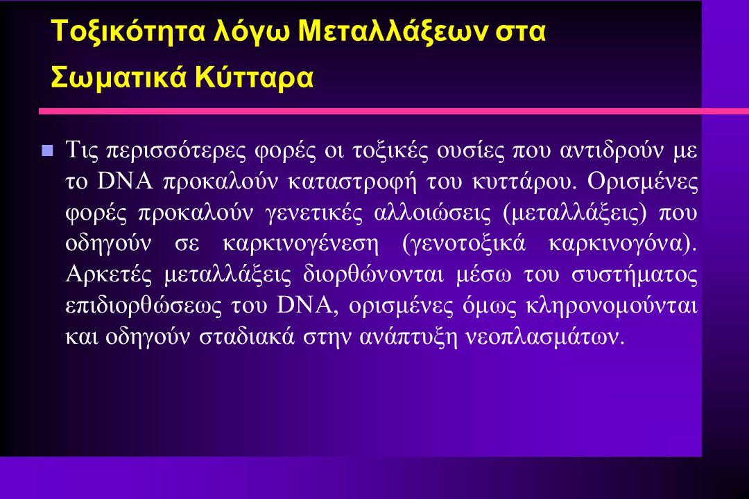 Τοξικότητα λόγω Μεταλλάξεων στα Σωματικά Κύτταρα n Τις περισσότερες φορές οι τοξικές ουσίες που αντιδρούν με το DNA προκαλούν καταστροφή του κυττάρου.