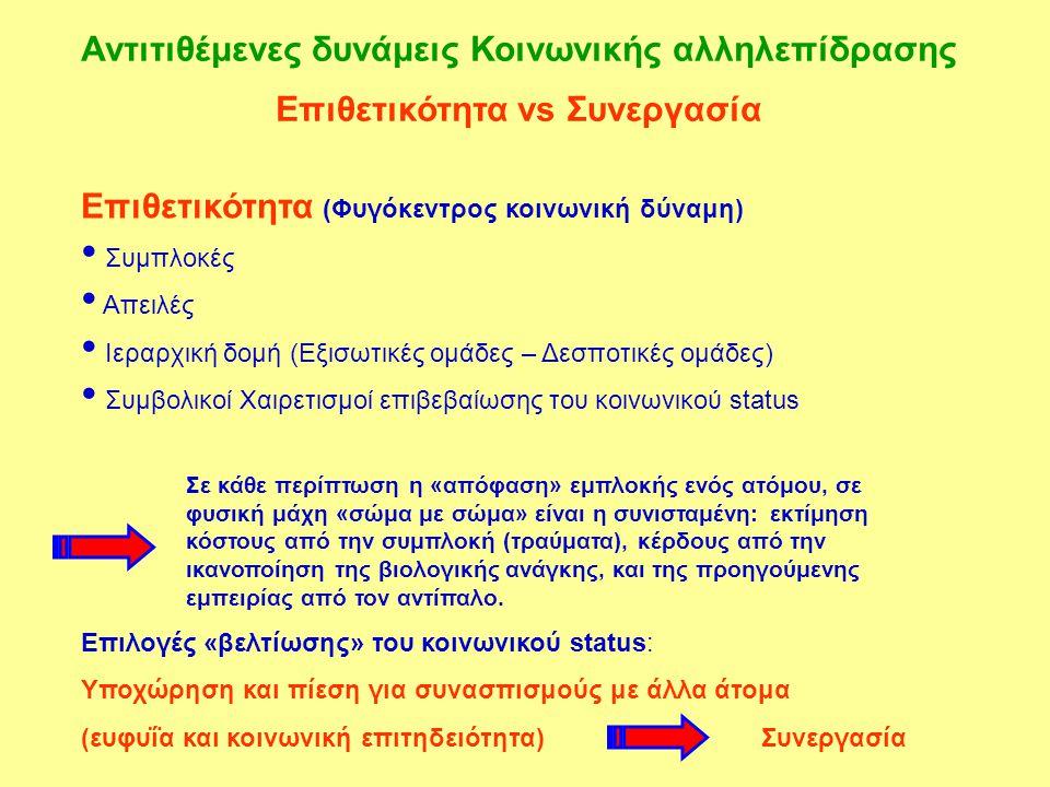 Επιθετικότητα (Φυγόκεντρος κοινωνική δύναμη) Συμπλοκές Απειλές Ιεραρχική δομή (Εξισωτικές ομάδες – Δεσποτικές ομάδες) Συμβολικοί Χαιρετισμοί επιβεβαίωσης του κοινωνικού status Σε κάθε περίπτωση η «απόφαση» εμπλοκής ενός ατόμου, σε φυσική μάχη «σώμα με σώμα» είναι η συνισταμένη: εκτίμηση κόστους από την συμπλοκή (τραύματα), κέρδους από την ικανοποίηση της βιολογικής ανάγκης, και της προηγούμενης εμπειρίας από τον αντίπαλο.