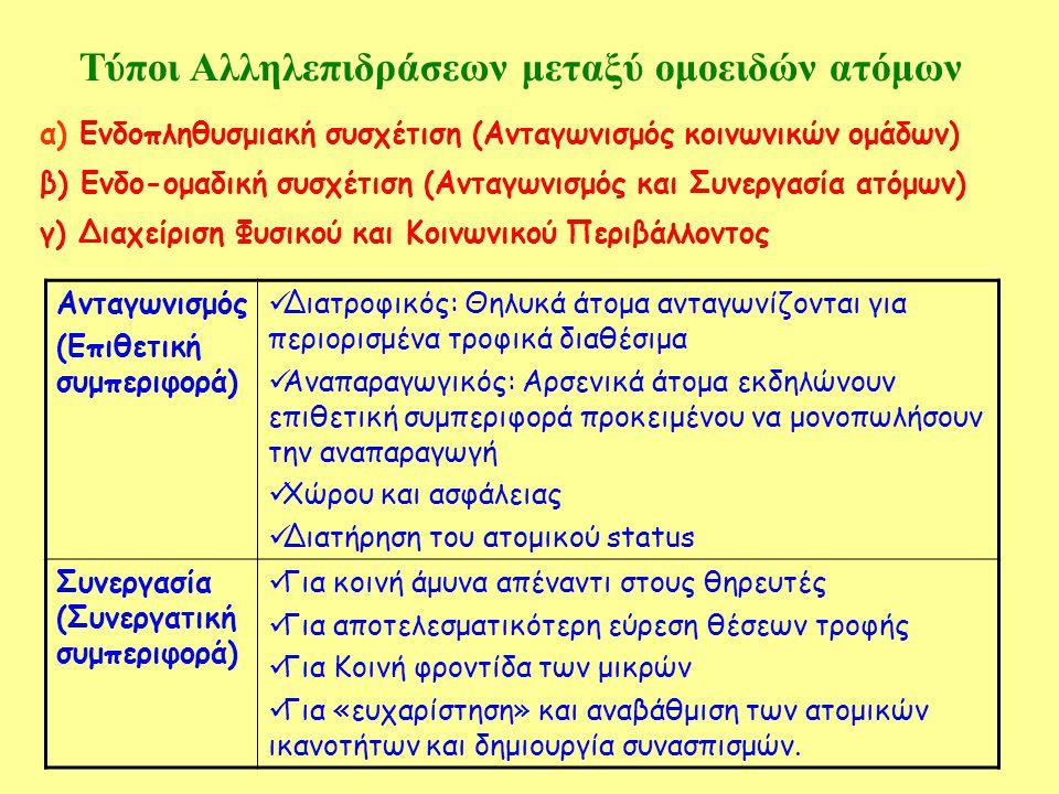 Τύποι Αλληλεπιδράσεων μεταξύ ομοειδών ατόμων α) Ενδοπληθυσμιακή συσχέτιση (Ανταγωνισμός κοινωνικών ομάδων) β) Ενδο-ομαδική συσχέτιση (Ανταγωνισμός και Συνεργασία ατόμων) γ) Διαχείριση Φυσικού και Κοινωνικού Περιβάλλοντος Ανταγωνισμός (Επιθετική συμπεριφορά) Διατροφικός: Θηλυκά άτομα ανταγωνίζονται για περιορισμένα τροφικά διαθέσιμα Αναπαραγωγικός: Αρσενικά άτομα εκδηλώνουν επιθετική συμπεριφορά προκειμένου να μονοπωλήσουν την αναπαραγωγή Χώρου και ασφάλειας Διατήρηση του ατομικού status Συνεργασία (Συνεργατική συμπεριφορά) Για κοινή άμυνα απέναντι στους θηρευτές Για αποτελεσματικότερη εύρεση θέσεων τροφής Για Κοινή φροντίδα των μικρών Για «ευχαρίστηση» και αναβάθμιση των ατομικών ικανοτήτων και δημιουργία συνασπισμών.