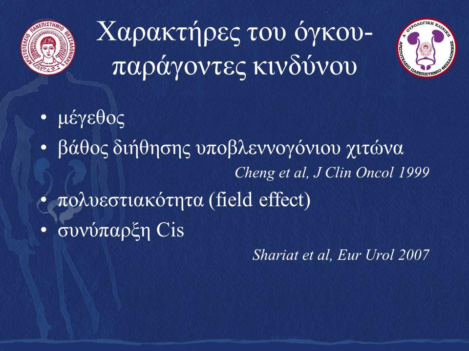 Χαρακτήρες του όγκου- παράγοντες κινδύνου μέγεθος βάθος διήθησης υποβλεννογόνιου χιτώνα Cheng et al, J Clin Oncol 1999 πολυεστιακότητα (field effect) συνύπαρξη Cis Shariat et al, Eur Urol 2007