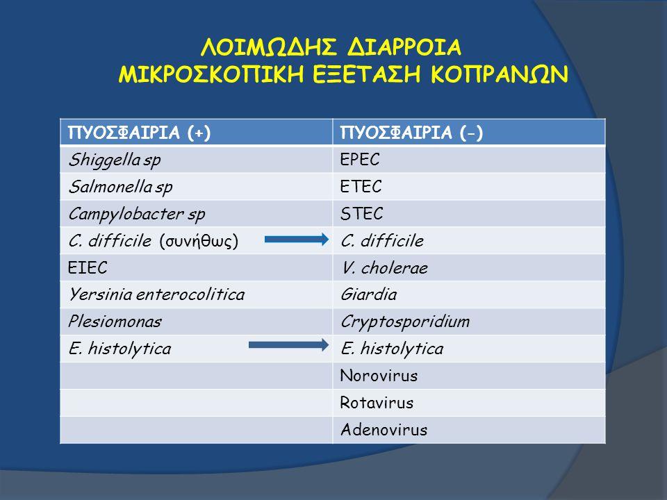 ΛΟΙΜΩΔΗΣ ΔΙΑΡΡΟΙΑ ΜΙΚΡΟΣΚΟΠΙΚΗ ΕΞΕΤΑΣΗ ΚΟΠΡΑΝΩΝ ΠΥΟΣΦΑΙΡΙΑ (+)ΠΥΟΣΦΑΙΡΙΑ (-) Shiggella spEPEC Salmonella spETEC Campylobacter spSTEC C. difficile (συν