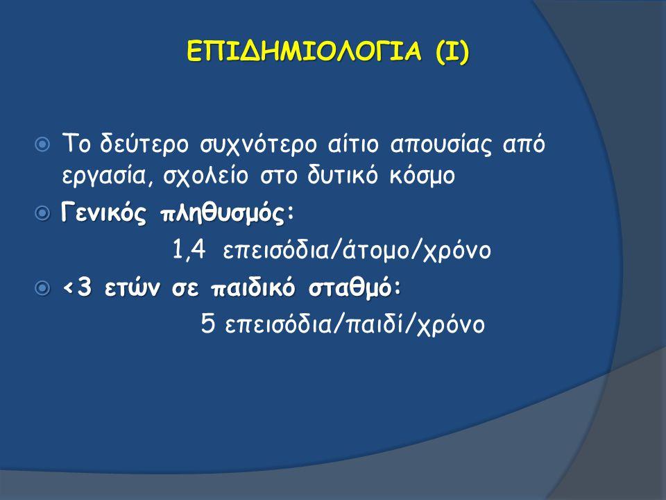 ΥΔΑΡΗΣ (ΜΗ ΦΛΕΓΜΟΝΩΔΗΣ) ΦΛΕΓΜΟΝΩΔΗΣ (ΔΥΣΕΝΤΕΡΙΑ) ΠΑΘΟΓΟΝΟΣ ΜΗΧΑΝΙΣΜΟΣ Προσκόλληση Παραγωγή εντεροτοξινών Διείσδυση εντερικό βλεννογόνο Παραγωγή κυτταροτοξινών ΙΣΤΟΠΑΘΟΛΟΓΙΑΑπουσία φλεγμονήςΚαταστροφή κυττάρων βλεννογόνου → φλεγμονή ΘΕΣΗ ΛΟΙΜΩΞΗΣΛεπτό έντερο, μικρόβια παραμένουν στον αυλό Παχύ έντερο, μικρόβια διεισδύουν βλεννογόνο ΚΕΝΩΣΕΙΣΜεγάλου όγκου, υδαρείςΣυχνές, μικρού όγκου με βλέννη, αίμα ΠΜΝ ή ΛΑΚΤΟΦΕΡΡΙΝΗ ΌχιΝαι ΛΟΙΜΟΓΟΝΟΙ ΠΑΡΑΓΟΝΤΕΣ ● V.