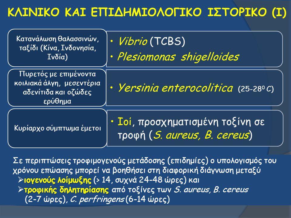 Vibrio (TCBS) Plesiomonas shigelloides Κατανάλωση θαλασσινών, ταξίδι (Κίνα, Ινδονησία, Ινδία) Yersinia enterocolitica (25-28 0 C) Πυρετός με επιμένοντ