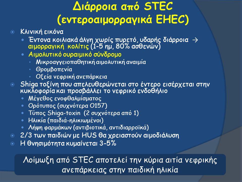 Διάρροια από STEC (εντεροαιμορραγικά EHEC)  Κλινική εικόνα Έντονα κοιλιακά άλγη χωρίς πυρετό, υδαρής διάρροια → αιμορραγική κολίτις (1-5 ημ, 80% ασθε
