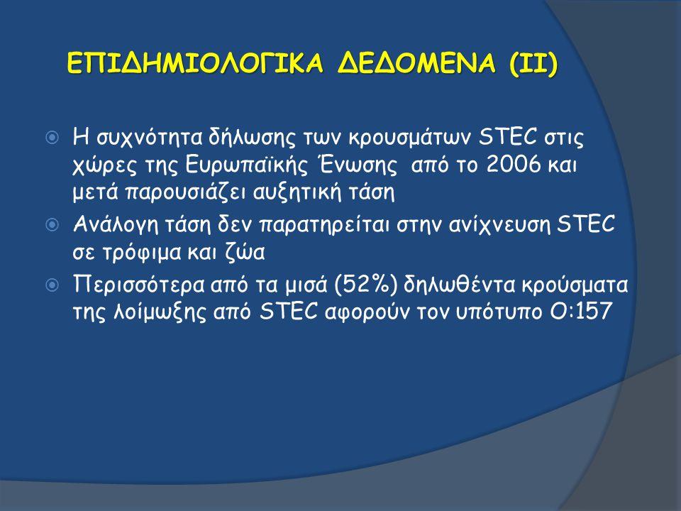 ΕΠΙΔΗΜΙΟΛΟΓΙΚΑ ΔΕΔΟΜΕΝΑ (II)  Η συχνότητα δήλωσης των κρουσμάτων STEC στις χώρες της Ευρωπαϊκής Ένωσης από το 2006 και μετά παρουσιάζει αυξητική τάση