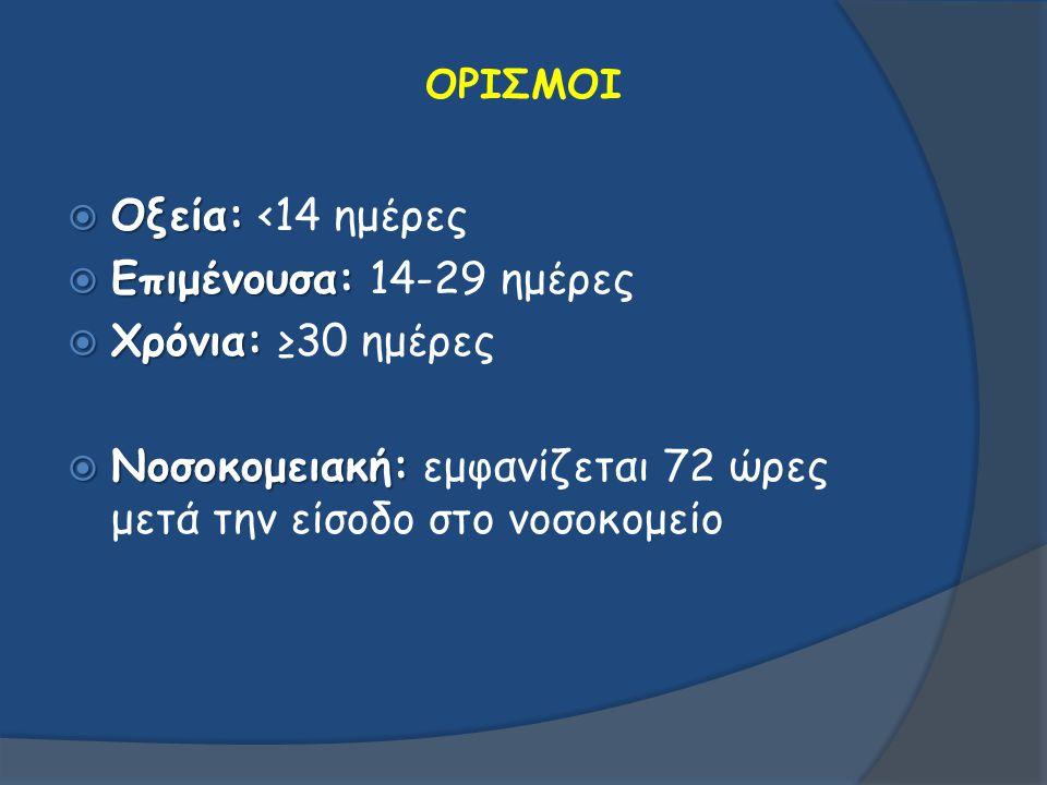  Οξεία:  Οξεία: <14 ημέρες  Επιμένουσα:  Επιμένουσα: 14-29 ημέρες  Χρόνια:  Χρόνια: ≥30 ημέρες  Νοσοκομειακή:  Νοσοκομειακή: εμφανίζεται 72 ώρ