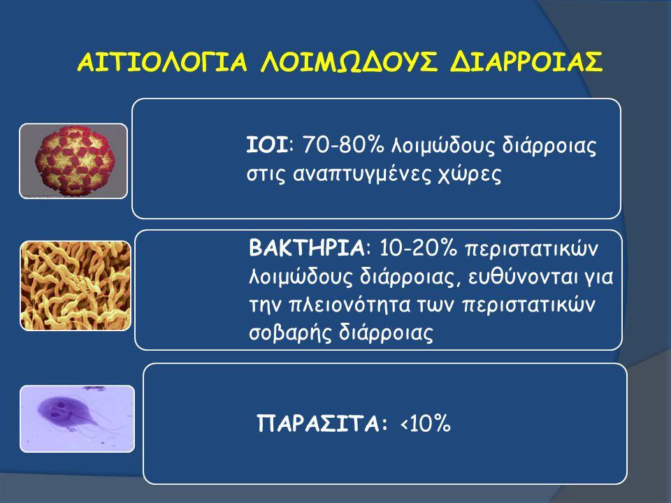ΑΙΤΙΟΛΟΓΙΑ ΛΟΙΜΩΔΟΥΣ ΔΙΑΡΡΟΙΑΣ ΙΟΙ Rotavirus Caliciviruses (Norovirus, Sapovirus) Adenovirus (40,41) Astrovirus CMV Ηπατίτις A ΒΑΚΤΗΡΙΑ (και οι τοξίνες τους) Salmonella sp Campylobacter sp Shiggela sp C.